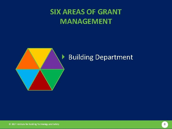 SIX AREAS OF GRANT MANAGEMENT Building Department © 2017 Institute for Building Technology and