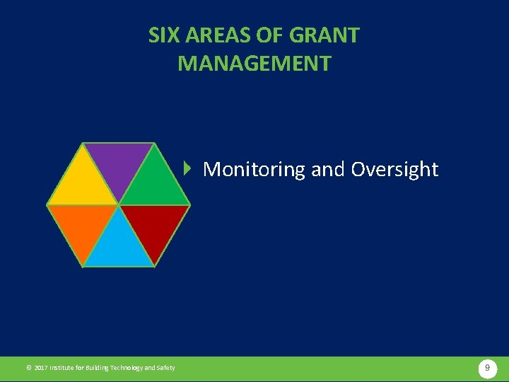 SIX AREAS OF GRANT MANAGEMENT Monitoring and Oversight © 2017 Institute for Building Technology