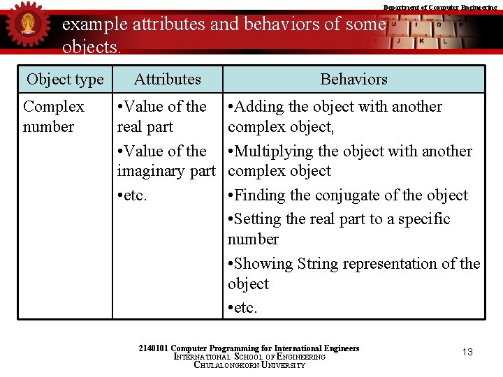 Department of Computer Engineering example attributes and behaviors of some objects. Object type Complex