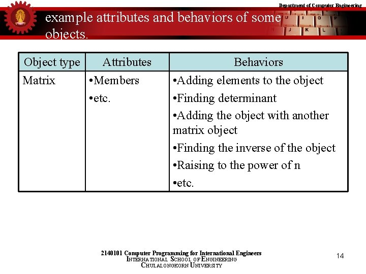 Department of Computer Engineering example attributes and behaviors of some objects. Object type Attributes