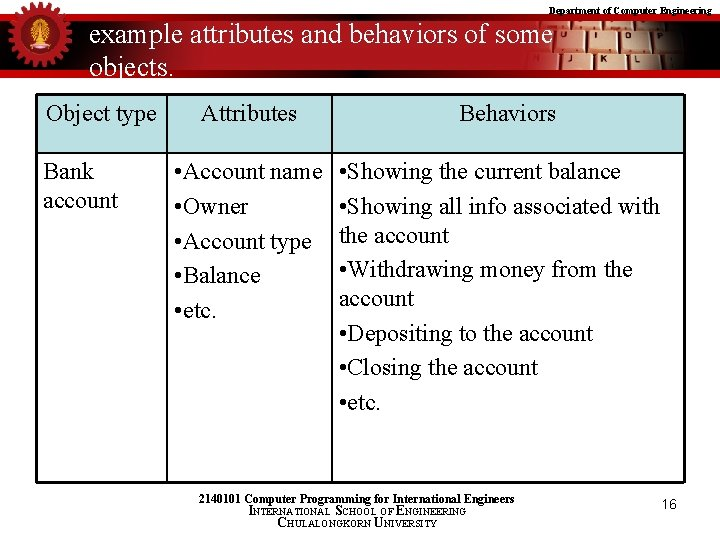 Department of Computer Engineering example attributes and behaviors of some objects. Object type Bank