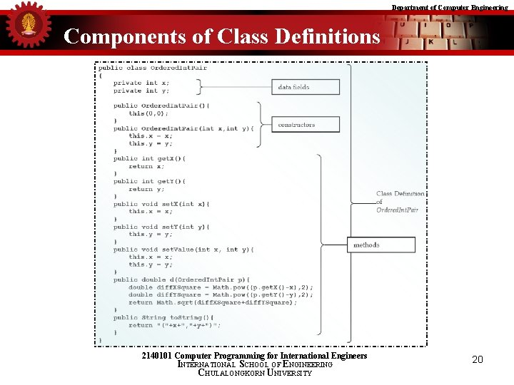 Department of Computer Engineering Components of Class Definitions 2140101 Computer Programming for International Engineers