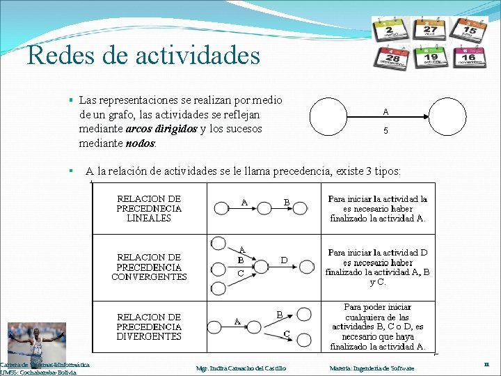 Redes de actividades Las representaciones se realizan por medio de un grafo, las actividades