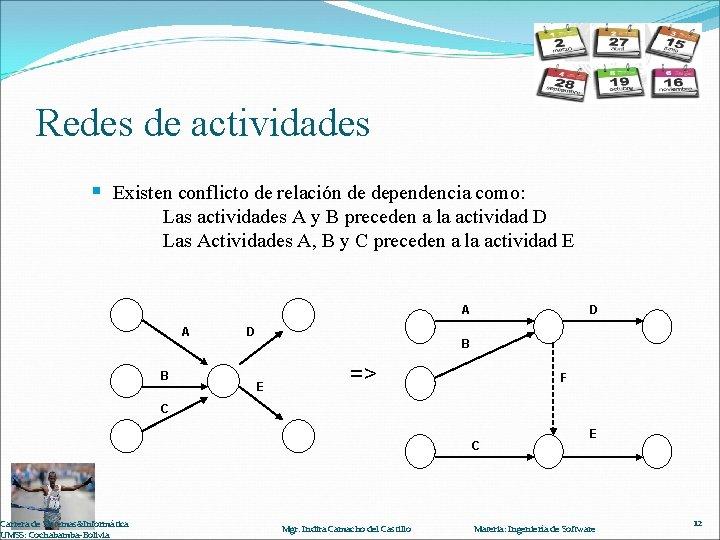 Redes de actividades § Existen conflicto de relación de dependencia como: Carrera de Sistemas&Informática