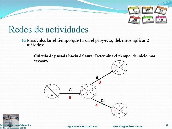 Redes de actividades Para calcular el tiempo que tarda el proyecto, debemos aplicar 2