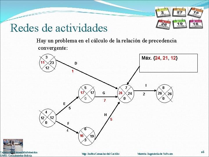 Redes de actividades Hay un problema en el cálculo de la relación de precedencia