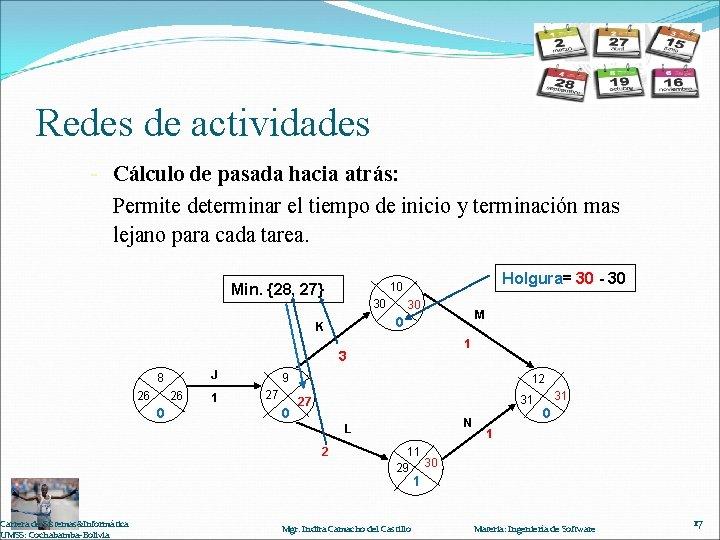 Redes de actividades - Cálculo de pasada hacia atrás: Permite determinar el tiempo de