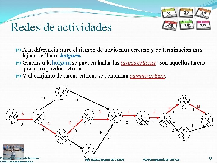 Redes de actividades A la diferencia entre el tiempo de inicio mas cercano y