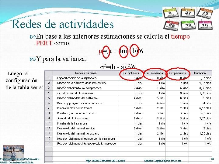 Redes de actividades En base a las anteriores estimaciones se calcula el tiempo PERT