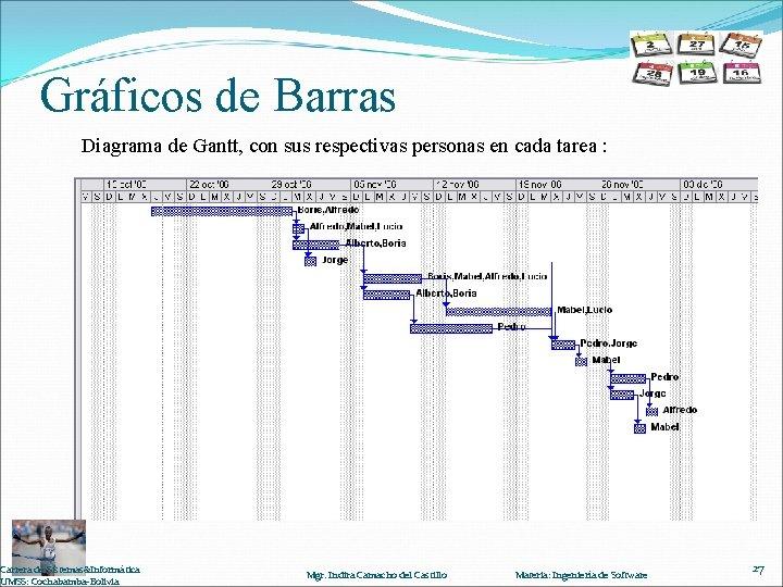 Gráficos de Barras Diagrama de Gantt, con sus respectivas personas en cada tarea :
