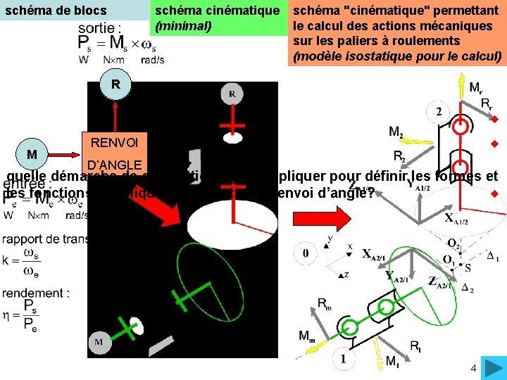 """schéma cinématique schéma """"cinématique"""" permettant le calcul des actions mécaniques (minimal) sur les paliers"""