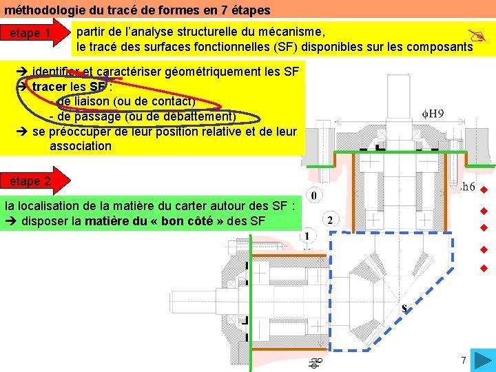 méthodologie du tracé de formes en 7 étapes étape 1 partir de l'analyse structurelle