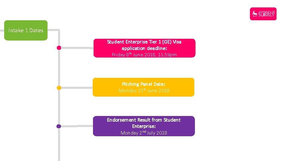 Intake 1 Dates Student Enterprise Tier 1 (GE) Visa application deadline: Friday 8 th