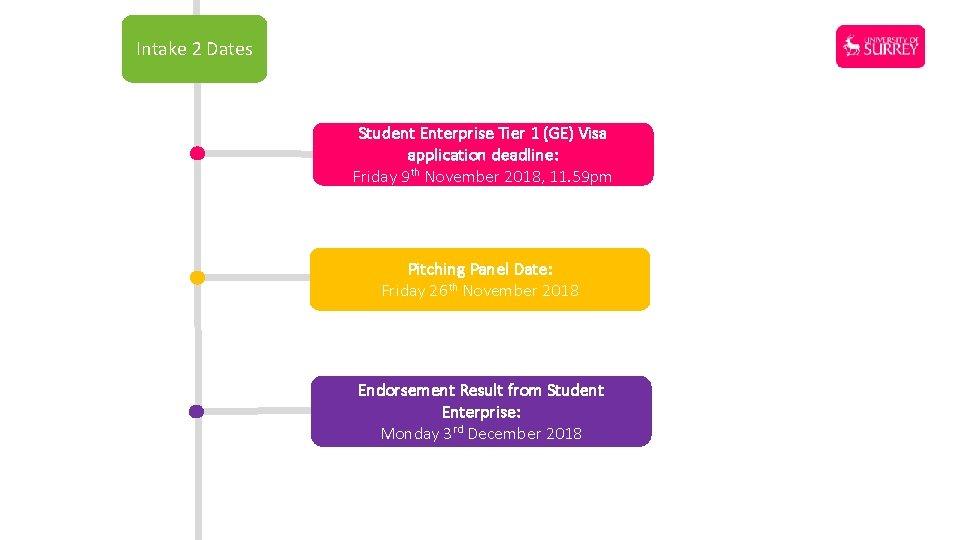 Intake 2 Dates Student Enterprise Tier 1 (GE) Visa application deadline: Friday 9 th