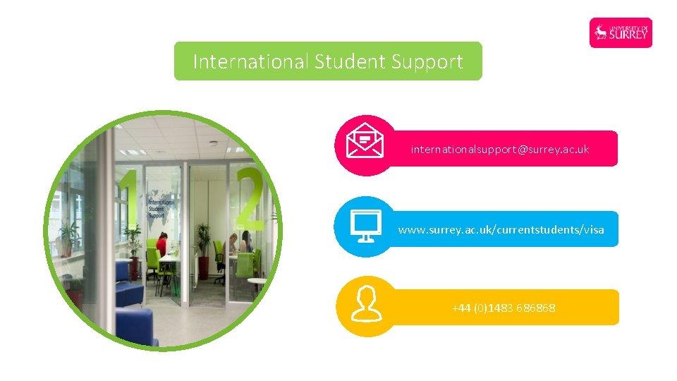 International Student Support internationalsupport@surrey. ac. uk www. surrey. ac. uk/currentstudents/visa +44 (0)1483 686868