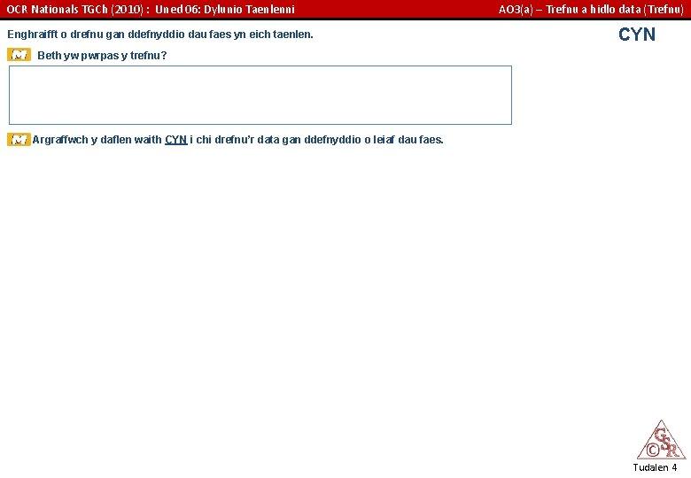 OCR Nationals TGCh (2010) : Uned 06: Dylunio Taenlenni Enghraifft o drefnu gan ddefnyddio