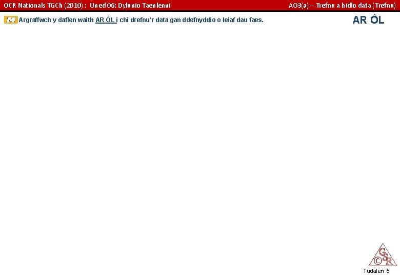 OCR Nationals TGCh (2010) : Uned 06: Dylunio Taenlenni Argraffwch y daflen waith AR