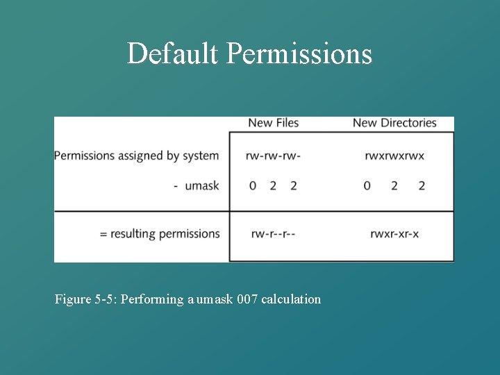 Default Permissions Figure 5 -5: Performing a umask 007 calculation