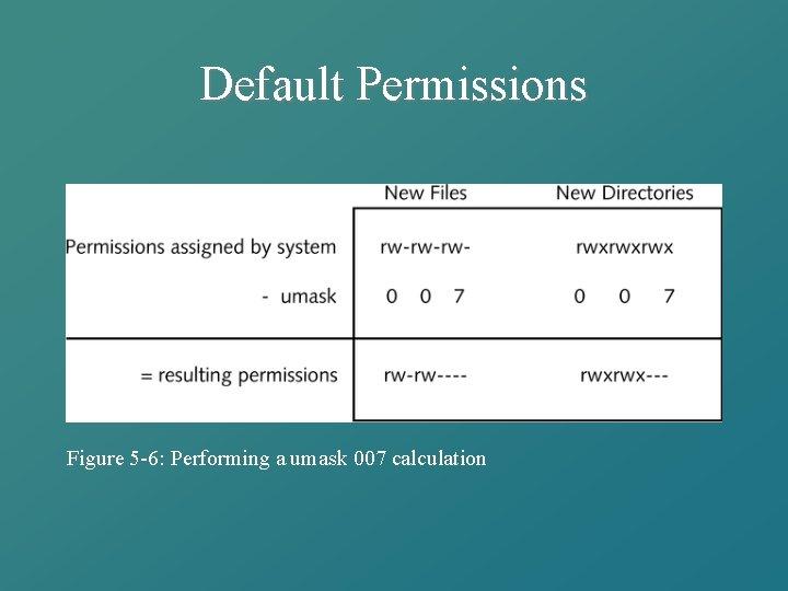 Default Permissions Figure 5 -6: Performing a umask 007 calculation