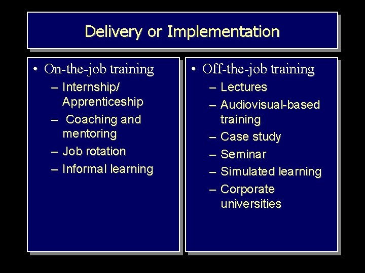 Delivery or Implementation • On-the-job training – Internship/ Apprenticeship – Coaching and mentoring –