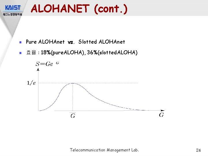 ALOHANET (cont. ) Pure ALOHAnet vs. Slotted ALOHAnet 효율 : 18%(pure. ALOHA), 36%(slotted. ALOHA)