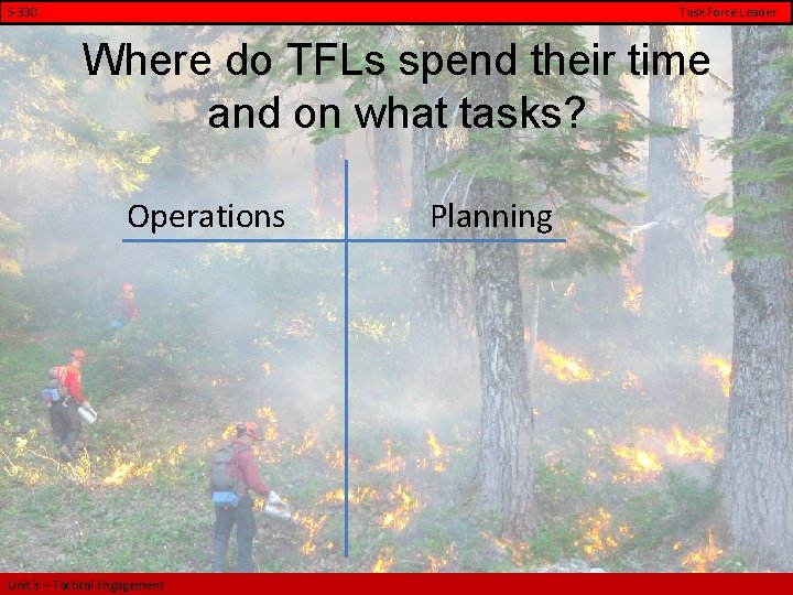S-330 Task Force Leader Where do TFLs spend their time and on what tasks?