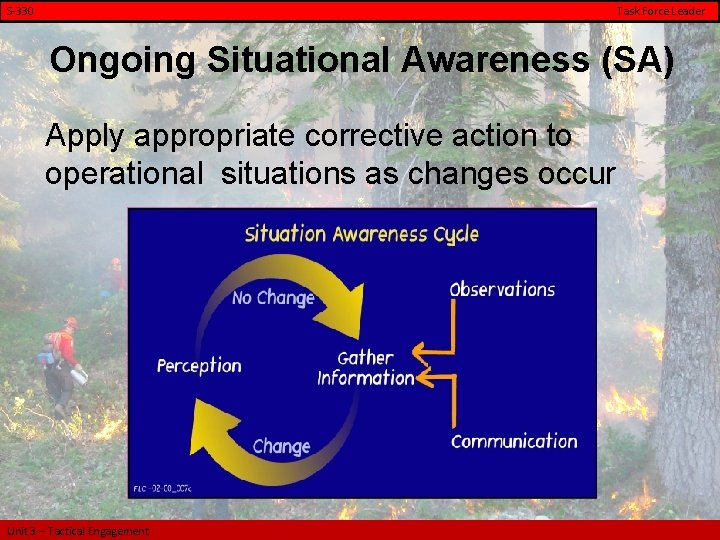 S-330 Task Force Leader Ongoing Situational Awareness (SA) Apply appropriate corrective action to operational