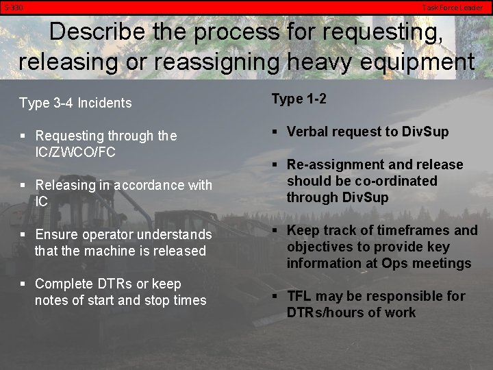 S-330 Task Force Leader Describe the process for requesting, releasing or reassigning heavy equipment