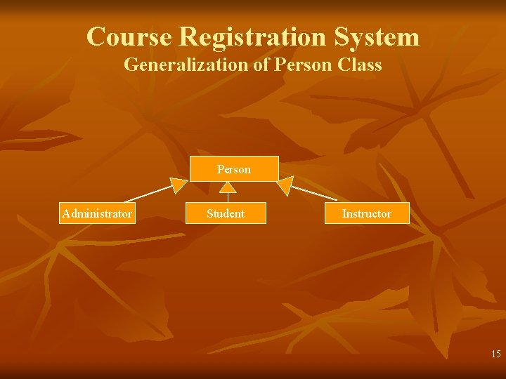 Course Registration System Generalization of Person Class Person Administrator Student Instructor 15
