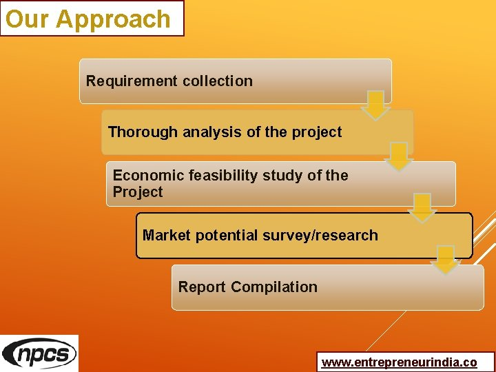 Our Approach Requirement collection Thorough analysis of the project Economic feasibility study of the