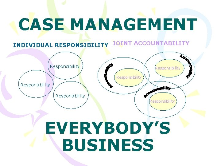 CASE MANAGEMENT INDIVIDUAL RESPONSIBILITY JOINT ACCOUNTABILITY Responsibility Responsibility EVERYBODY'S BUSINESS