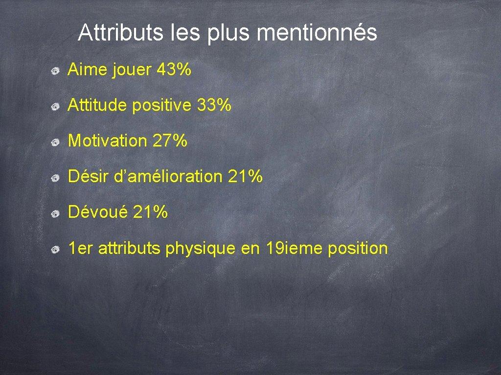 Attributs les plus mentionnés Aime jouer 43% Attitude positive 33% Motivation 27% Désir d'amélioration