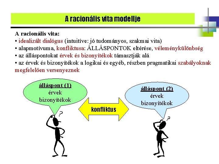 A racionális vita modellje A racionális vita: • idealizált dialógus (intuitíve: jó tudományos, szakmai