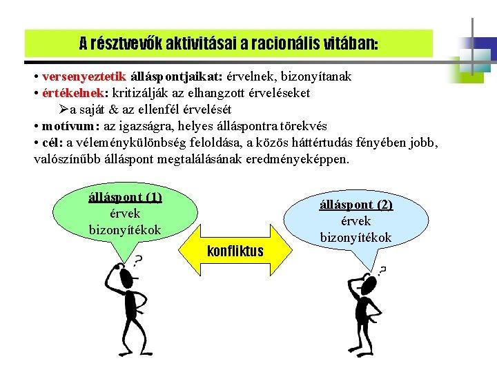 A résztvevők aktivitásai a racionális vitában: • versenyeztetik álláspontjaikat: érvelnek, bizonyítanak • értékelnek: kritizálják