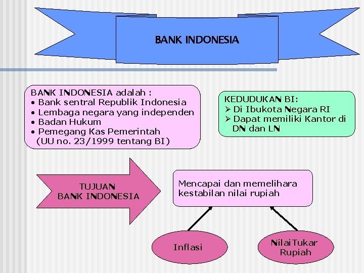 BANK INDONESIA adalah : • Bank sentral Republik Indonesia • Lembaga negara yang independen