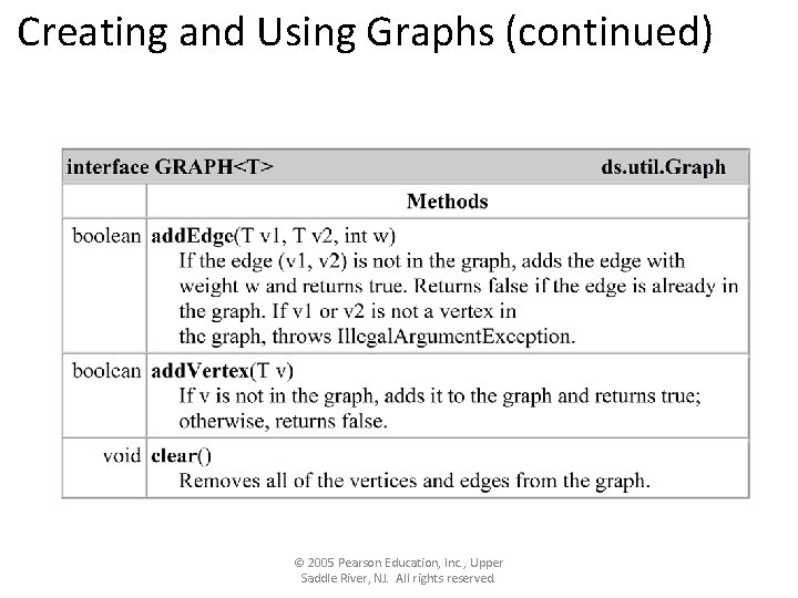 Creating and Using Graphs (continued) © 2005 Pearson Education, Inc. , Upper Saddle River,