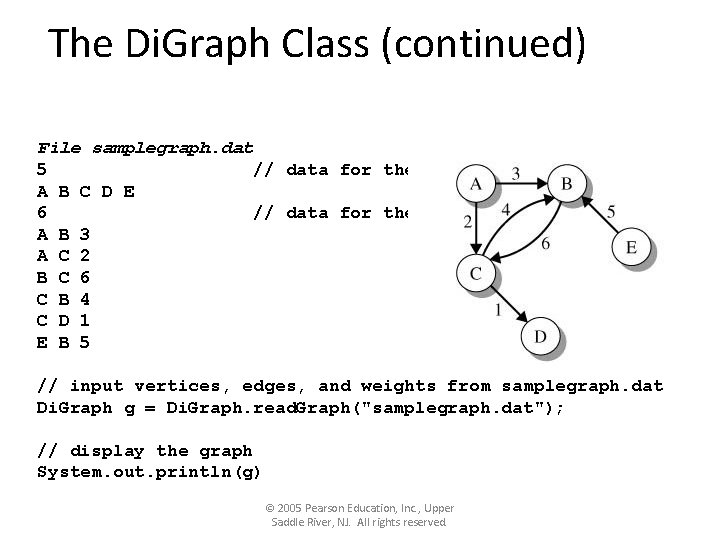 The Di. Graph Class (continued) File samplegraph. dat 5 // data for the vertices