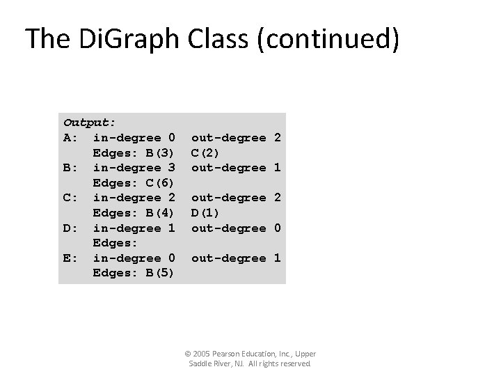 The Di. Graph Class (continued) Output: A: in-degree 0 Edges: B(3) B: in-degree 3
