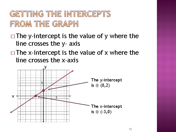 � The y-intercept is the value of y where the line crosses the y-