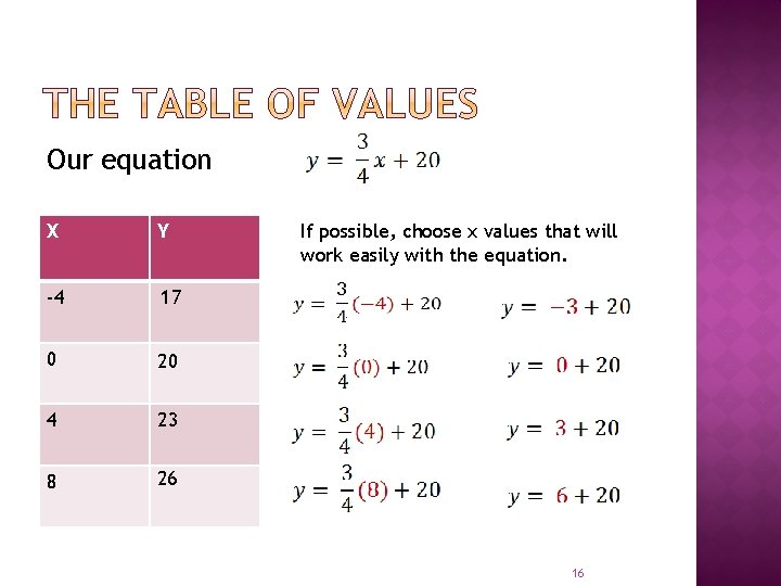 Our equation X Y -4 17 0 20 4 23 8 26 If possible,