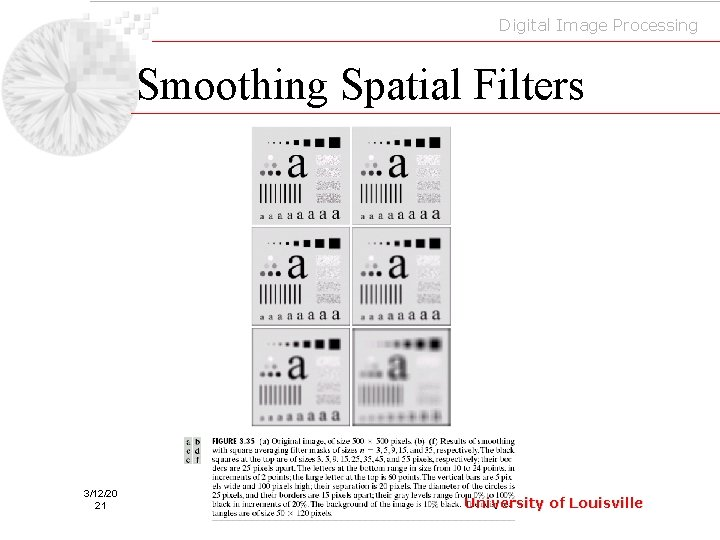 Digital Image Processing Smoothing Spatial Filters 3/12/20 21 University of Louisville