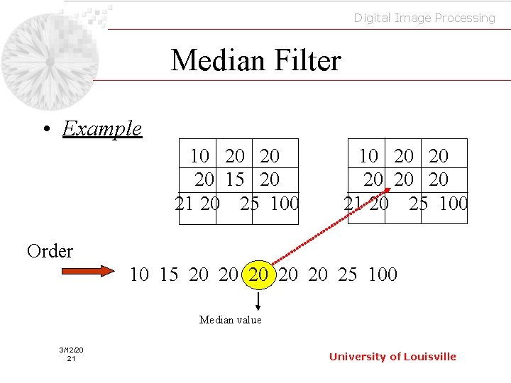 Digital Image Processing Median Filter • Example 10 20 20 20 15 20 21
