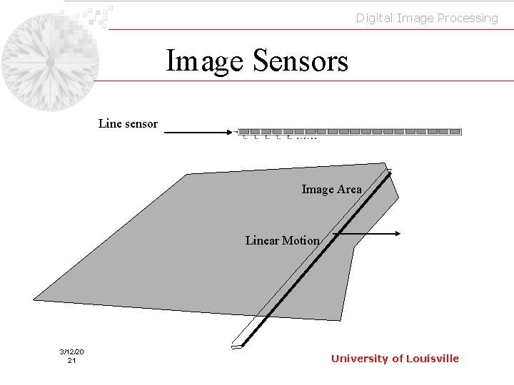 Digital Image Processing Image Sensors Line sensor Image Area Linear Motion 3/12/20 21 University