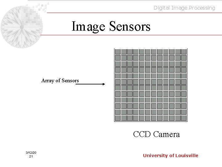 Digital Image Processing Image Sensors Array of Sensors CCD Camera 3/12/20 21 University of