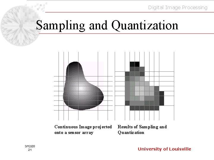 Digital Image Processing Sampling and Quantization Continuous Image projected onto a sensor array 3/12/20