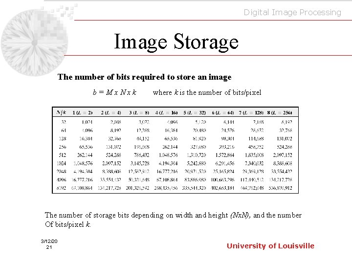 Digital Image Processing Image Storage The number of bits required to store an image