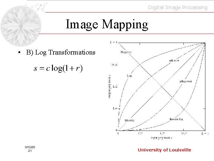 Digital Image Processing Image Mapping • B) Log Transformations 3/12/20 21 University of Louisville