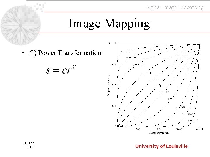 Digital Image Processing Image Mapping • C) Power Transformation 3/12/20 21 University of Louisville