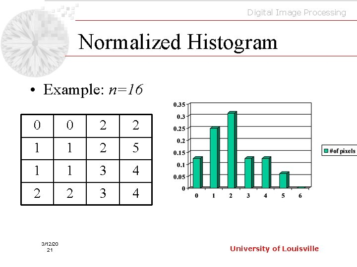 Digital Image Processing Normalized Histogram • Example: n=16 0 0 2 2 1 1