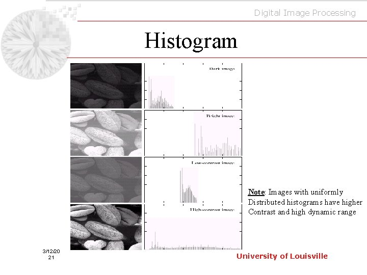 Digital Image Processing Histogram Note: Images with uniformly Distributed histograms have higher Contrast and